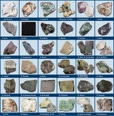 Rough Gemstone Identification Chart Pdf Mineral Poster Pdf Google Search Rock Identification
