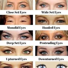 do you feel confident that as an artist you can apply makeup on every single eye