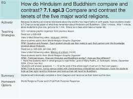 Five Major Religions Chart Eq How Do Hinduism And Buddhism Compare And Contrast 7 1