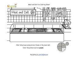 Small Picture My Plate Protein Food Group Meat and Deli Grocery Store Coloring