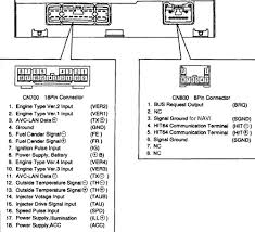 toyota fortuner wiring diagram toyota wiring diagrams online toyota car stereo wiring diagram harness pinout connector