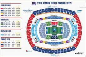 Nrg Rodeo Seating Chart Accurate Map Of Nrg Park 2019
