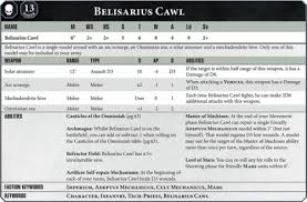 40k In Defense Of Power Levels Bell Of Lost Souls
