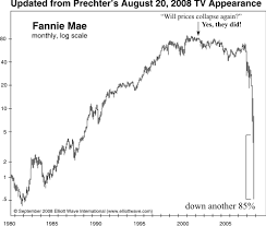 Fnma Stock Quote Cool Deflationary Collapse Just Another WordPress Weblog