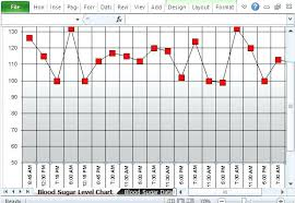 Tracking Blood Sugar Levels Customize The Chart For Reports And Presentations Health Template
