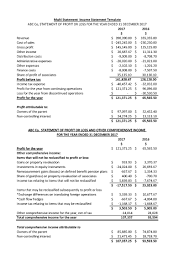 Difference Between Income Statement And Profit Loss