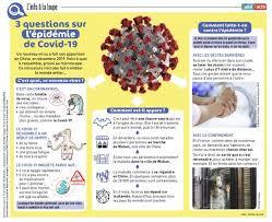 dossier spécial sur le coronavirus et