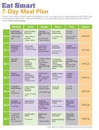 Diet Menu Chart 2019