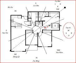 feng shui bedroom furniture. feng shui living room map bedroom furniture s