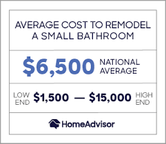 2021 small bathroom remodel costs