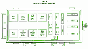 99 neon fuse box data wiring diagrams \u2022 2004 dodge neon fuse box location 40 impressive 2003 dodge neon fuse box diagram createinteractions rh createinteractions com 98 neon body kit 99 dodge neon fuse box diagram