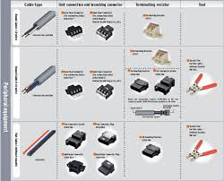 car radio wiring connectors car radio connector types wiring automotive waterproof electrical connectors at Car Wiring Connectors