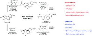 A concise route to MK-4482 (EIDD-2801) from cytidine,Chemical  Communications - X-MOL
