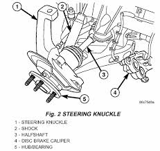 dodge ram 1500 4x4 how to remove cv joint on dodge ram 1500 2012 Ram 1500 Helper Springs at 2012 Ram 1500 Front Differential Wiring Harness
