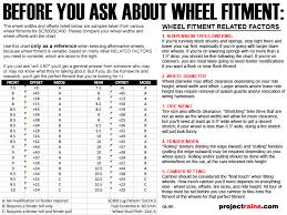 Longboard Wheel Size Chart Official Wheel Tire Fitment Guide For Sc300 Sc400