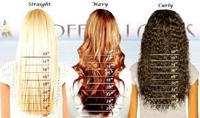 Hair Length Chart Weave Straight Hair Length Chart On Storenvy