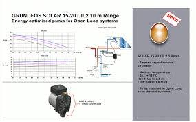 grundfos 15 20 cil 2 circulating pump solar hot water parts Grundfos Pump Wiring Diagram grundfos 15 20 cil pump orientation grundfos circulation pump wiring diagram