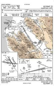 Aopa Charts Online Approach Charts From Aopa Aero News Network