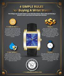 how to buy a mens watch a buyers guide to mens watch söner by 4 simple rules for buying a wrist watch