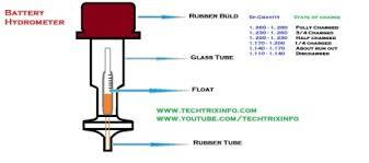 ford tractor loader tractor repair wiring diagram jcb battery diagram