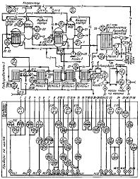 Реферат Автоматизация производственных процессов в мясной и  Реферат Автоматизация производственных процессов в мясной и молочной промышленности файл 1 doc