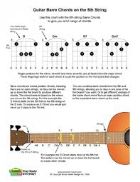 All Guitar Bar Chords Chart Guitar Chord Strings Images Guitar Chords Finger Placement