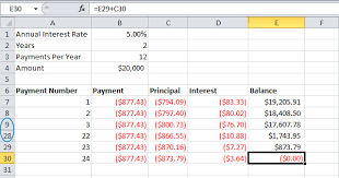 Amortization Schedule For A Loan Amortization Schedule Example Template Business