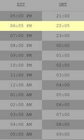 Military Zulu Time Chart Understanding Zulu Time Clayviation