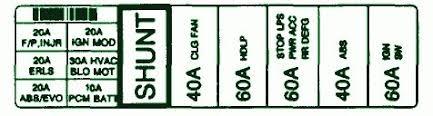 fuse box car wiring diagram page  1997 pontiac grand se engine compartment fuse box diagram