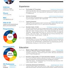 Resume Tex Template Best of Resume Cv Tex Template Jobsxs Com In Perfect Resume