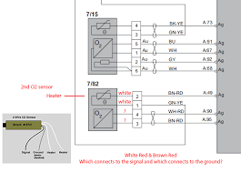 wiring diagram help o2 sensor wiring diagram help o2 sensor which wire connects to the ground of the o2 and which connects to the signal
