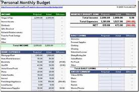 Best Budget Worksheet Rome Fontanacountryinn Com