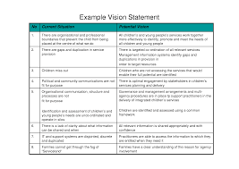 vision statement examples examples examples sample vision statement template best template collection qv1dntey