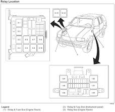isuzu trooper fuse box diagram isuzu wiring diagrams online