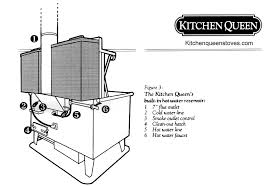 kitchen queen wood cook stove for heating your home and cooking