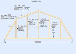 Appealing Gambrel Roof And Exterior Ideas Gambrel Shed Plans Gambrel Roof Plans