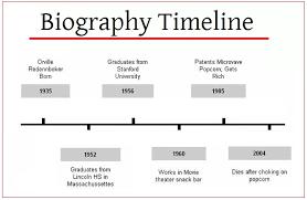 Sample Biography Timeline