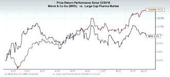 Maxd Stock Quote Gorgeous Maxd Stock Quote Entrancing Maxd Stock Quote Gorgeous Maxd Stock