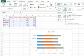 Project Status Chart How To Make An Excel Project Status Spectrum Chart Excel