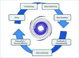 Venn Diagram Visio 2013 Visio 2013 Uml Component Diagram Shopnext Co