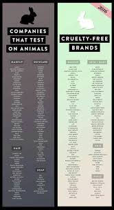 infographici thought this would be useful for everyone here i redd it