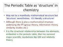 Structural realism and essentialism in chemistry A Lecture given ...