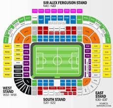 Wembley Stadium Seating Chart Beautiful Old Trafford Stadium