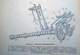 На Тему Электрооборудование Трактора Реферат На Тему Электрооборудование Трактора