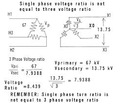 Transformer Turn Ratio Phone