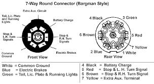 ford 7 pin trailer plug wiring diagram wiring diagram and 4 way trailer wiring at 7 Pin Rv Plug Wiring