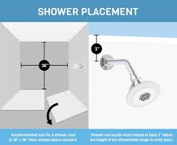 learn rules for bathroom design and code learn rules for bathroom design and code from bathtub corner water stopper