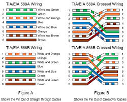 rj45 cable wiring diagram rj45 image wiring diagram cat5 crossover cable wiring diagram images on rj45 cable wiring diagram