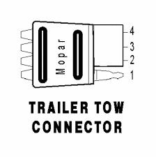 7 pin trailer wiring dodge ram 1500 wiring diagram mega 7 pin trailer wiring dodge ram 1500 wiring diagram 2014 dodge ram 1500 7 pin trailer
