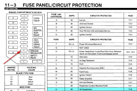 the fuse located for the air suspension and how do you change it 2006 lincoln town car fuse box diagram 2006 Lincoln Towncar Fuse Box Diagram #28 2006 Lincoln Towncar Fuse Box Diagram